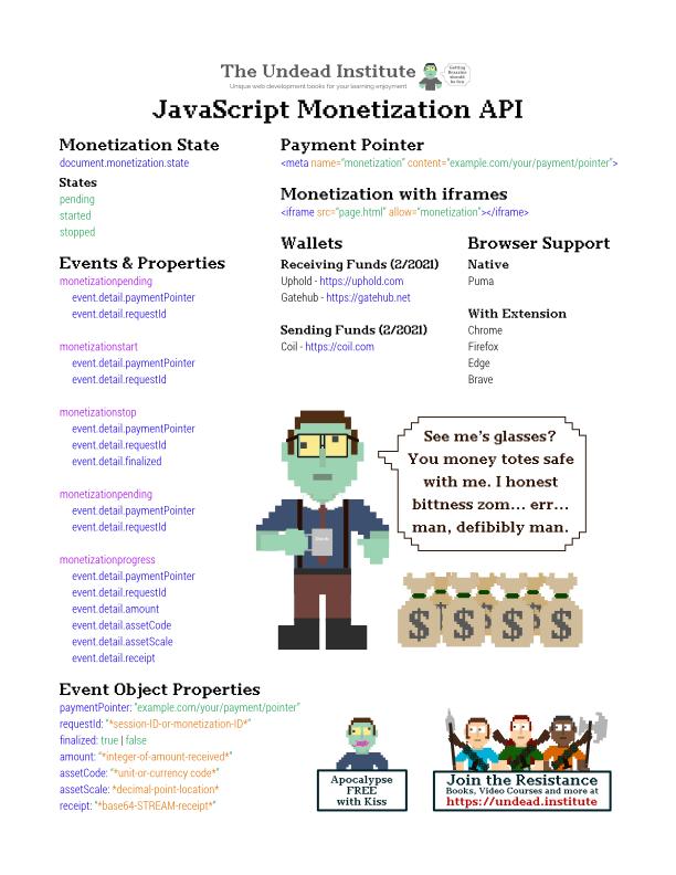 JavaScript Cheat Sheets
